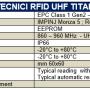 titan rfid dati tecnici uhf